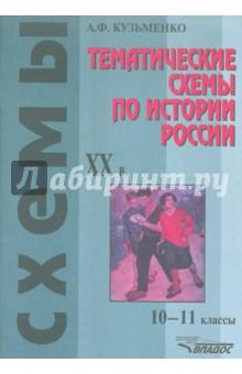 Тематические схемы по истории России. XX в. 10-11 классы