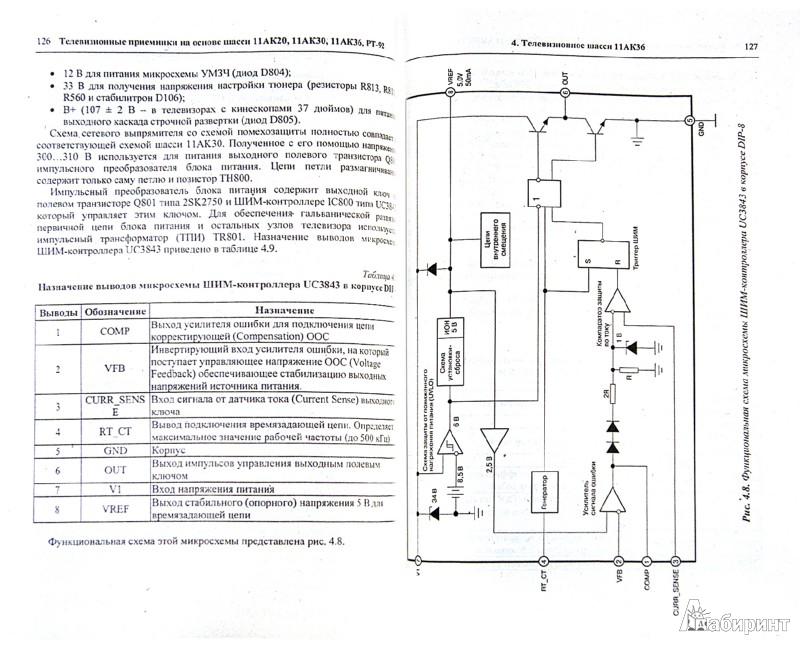 Иллюстрации TV-приемники на шасси VESTEL 11АКхх .