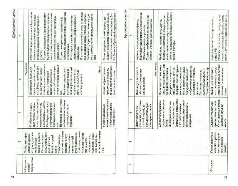 Иллюстрация 1 из 5 для Основная общеобразовательная программа детского сада - начальной школы - Махнева, Козлова, Скворцова | Лабиринт - книги. Источник: Лабиринт