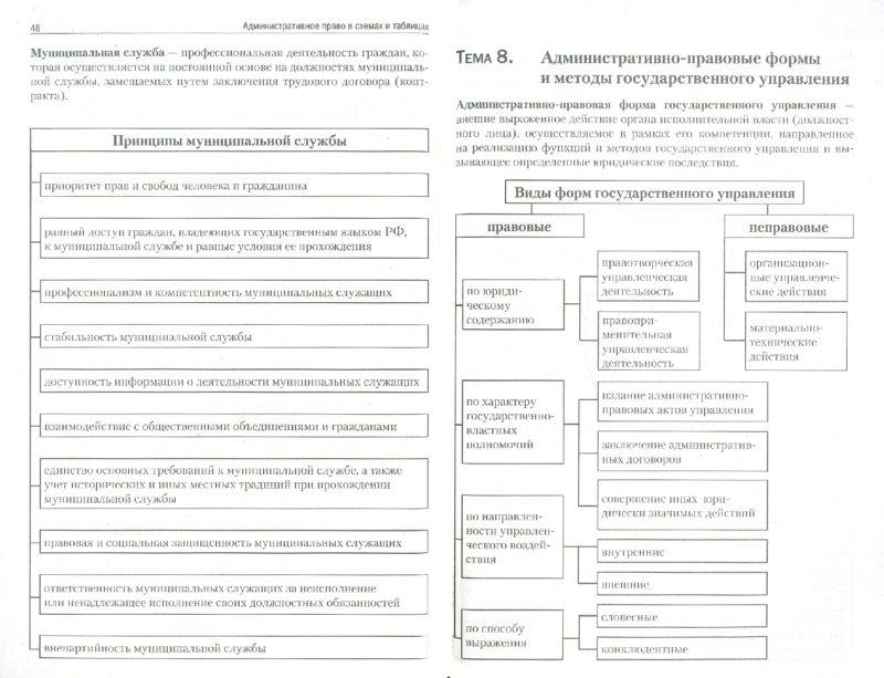 Муниципальное право в схемах.