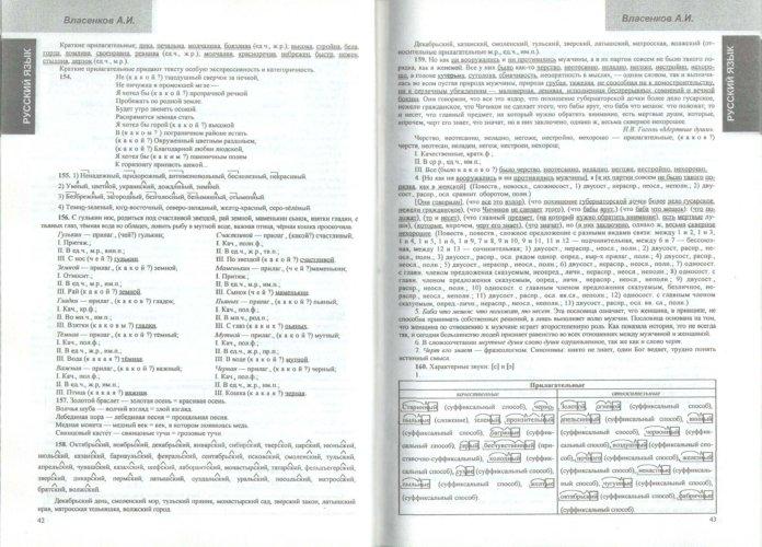 Иллюстрация 1 из 16 для Все домашние работы за 10 класс: учебно-методическое пособие - Ивашова, Максимова, Зуева | Лабиринт - книги. Источник: Лабиринт