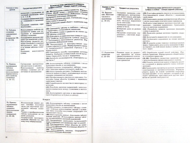 Решебник по башкирскому языку 5 класс усманова