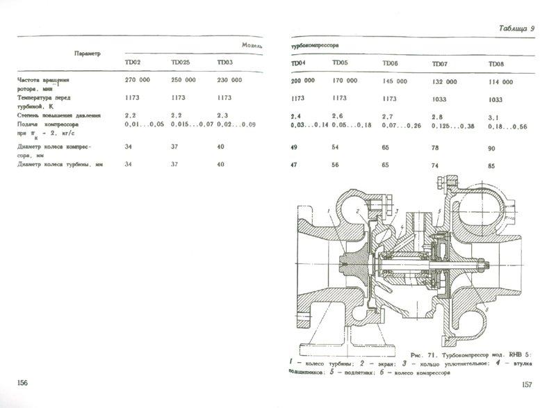 Иллюстрация 1 из 14 для Автомобильные двигатели с турбонаддувом. Производственное издание - Ханин, Аболтин, Лямцев | Лабиринт - книги. Источник: Лабиринт