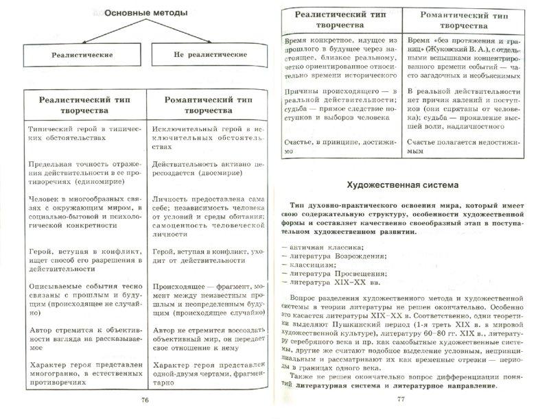 Литература в таблицах.