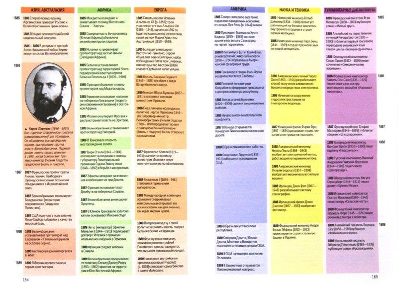 Иллюстрация 1 из 9 для Всемирная история. Хроника важнейших событий - Клинт Твист | Лабиринт - книги. Источник: Лабиринт
