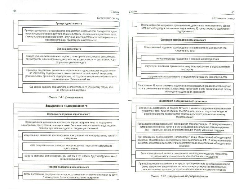 1. Иллюстрация. книги Уголовное процессуальное право в схемах: учебное пособие - Игорь Измайлов.  Источник: Лабиринт.