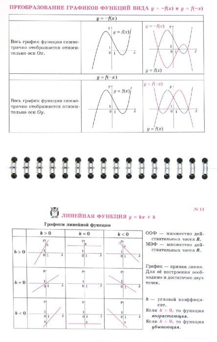 Иллюстрация 1 из 21 для Алгебра на ладони. Элементарные функции - Маркова, Подольская | Лабиринт - книги. Источник: Лабиринт