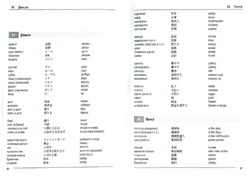 Японско Русский Словарь Скачать Бесплатно