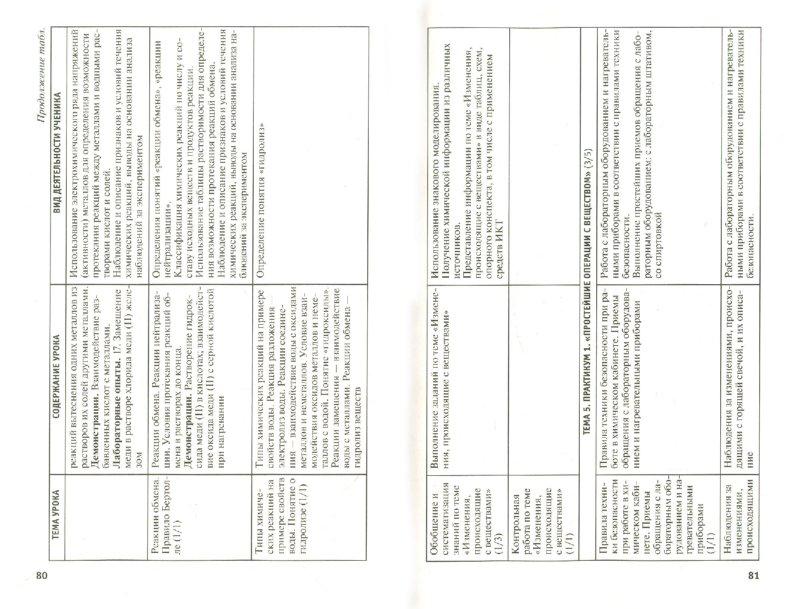 Иллюстрация 1 из 9 для Рабочие программы. Химия. 7-9 классы | Лабиринт - книги. Источник: Лабиринт