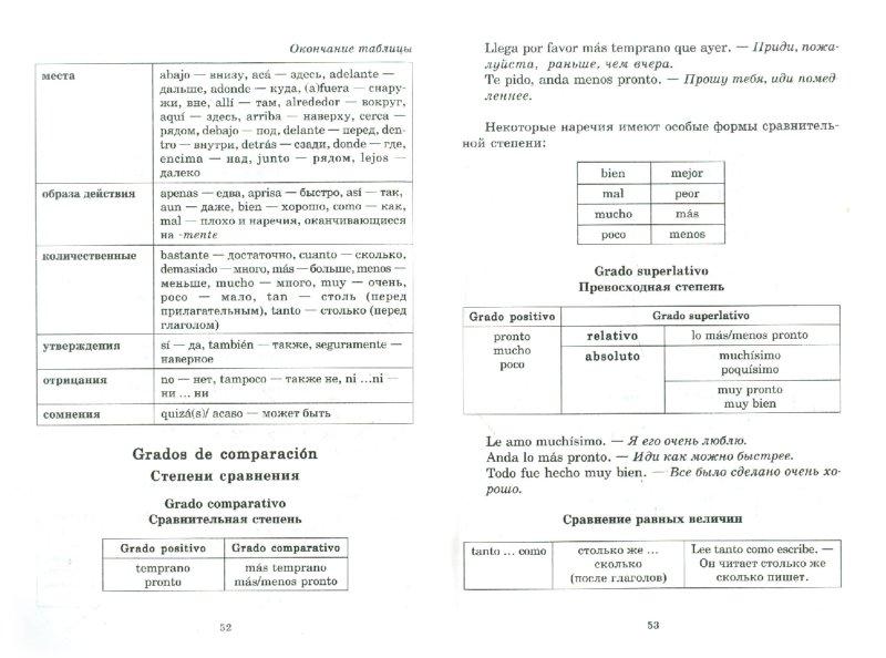Хочу поделиться найденными таблицами по грамматике испанского.