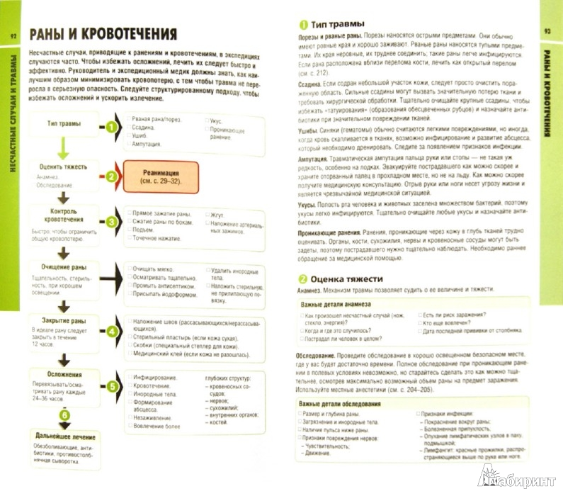 free Clinical Procedures in Primary