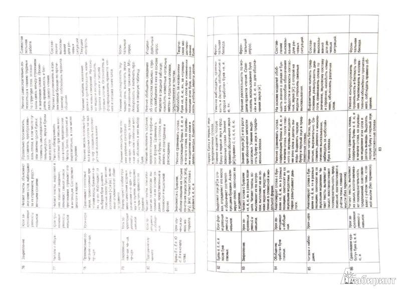download конструкции гражданских и промышленных зданий методические указания к курсовому проекту конструкции из