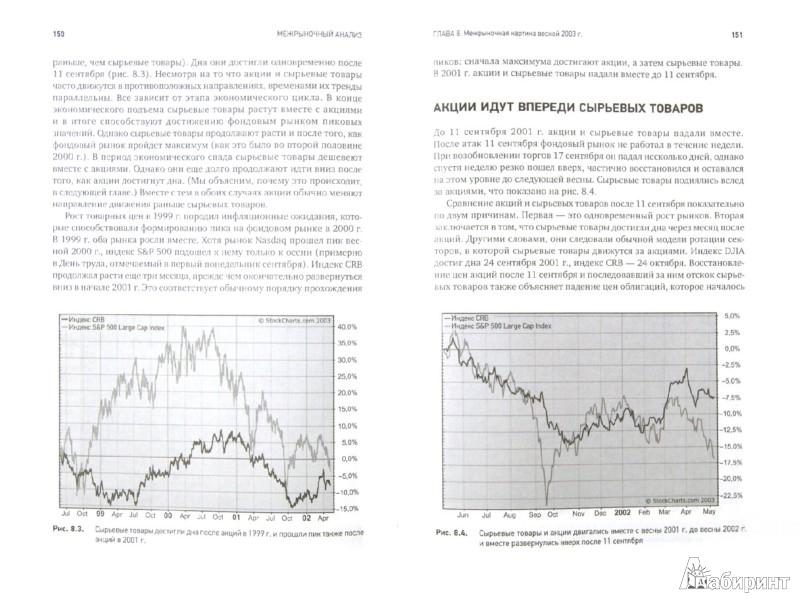 Принципы финансового рынка