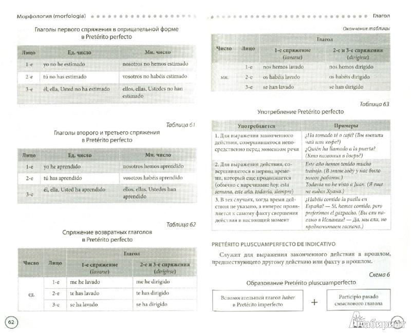 языка таблицах схемах