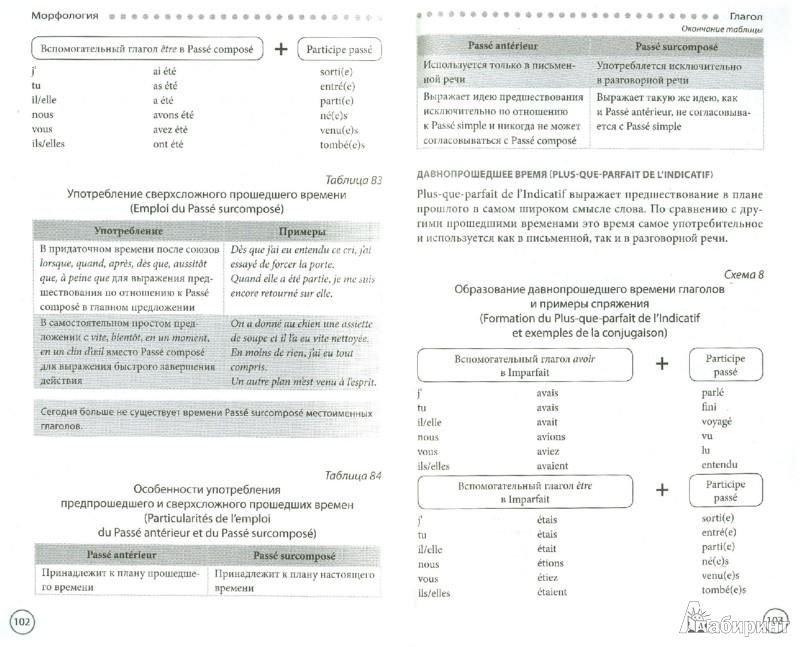Иллюстрация 1 из 10 для Французская грамматика в таблицах и схемах - О. Кобринец | Лабиринт - книги. Источник: Лабиринт
