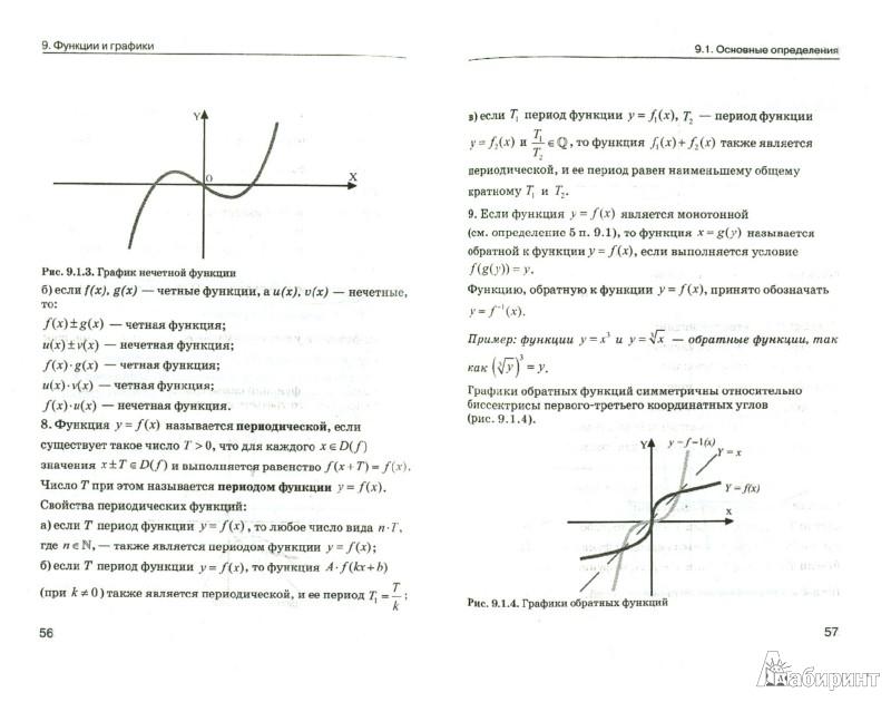 Справочник По Алгебре Для Вузов