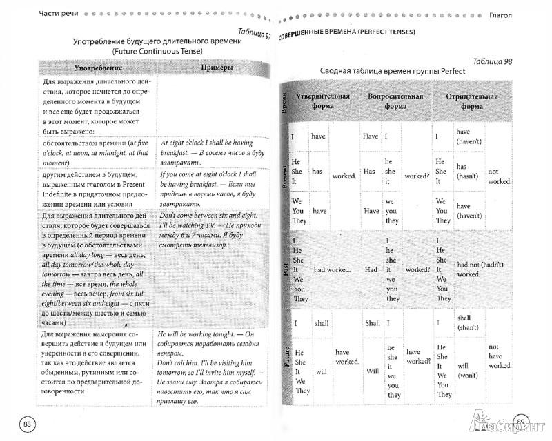 в таблицах и схемах