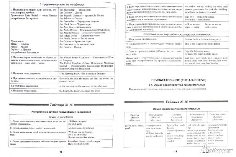 Иллюстрация 1 из 14 для Английская грамматика в схемах, терминах, таблицах - Галина Погожих | Лабиринт - книги. Источник: Лабиринт