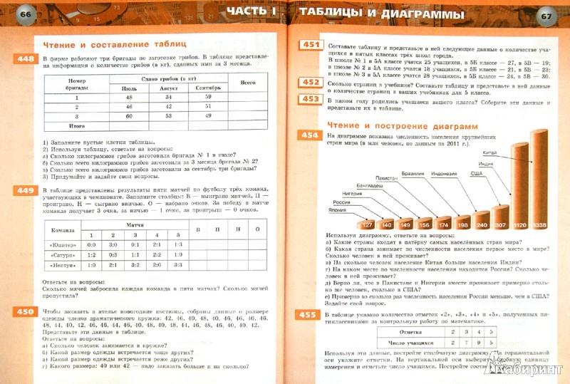 Готовые Домашние Задания Алгебра 7 Й Класс