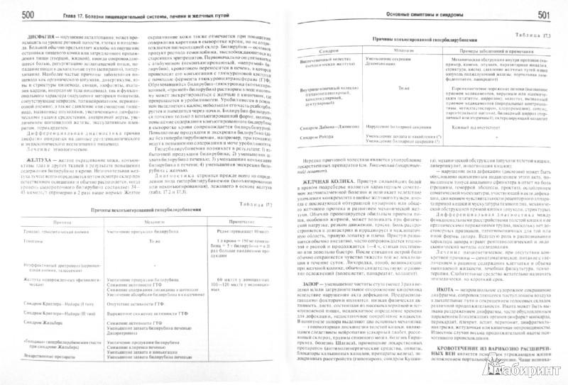 Иллюстрация 1 из 7 для Справочник участкового врача | Лабиринт - книги. Источник: Лабиринт