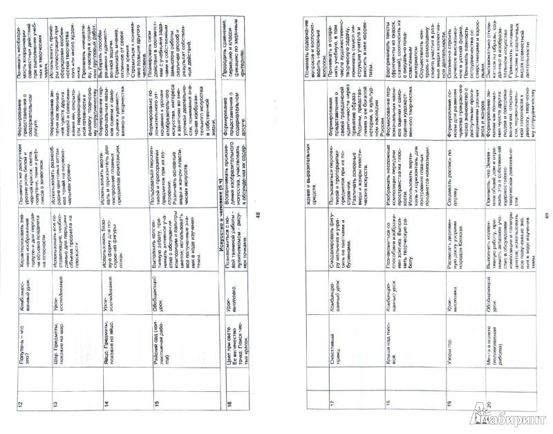 Плаксина Программа Школы 3 Вида