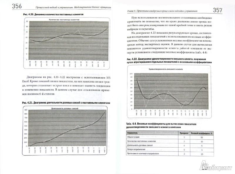 Иллюстрация 1 из 13 для Процессный подход к управлению. Моделирование бизнес-процессов - Репин, Елиферов | Лабиринт - книги. Источник: Лабиринт