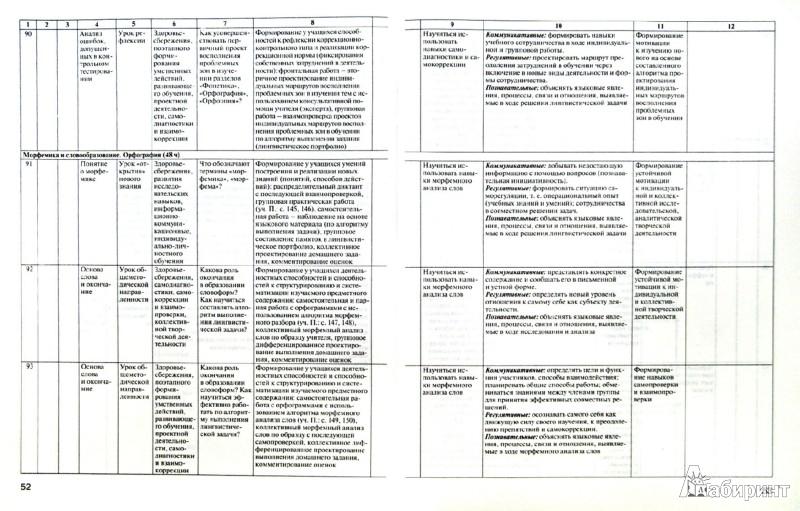 Учебник По Экономике Для 6 Класса