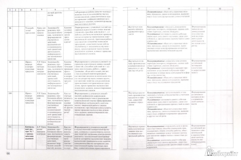 рабочая программа по русскому языку 7 класс ладыженская фгос с ууд