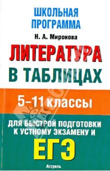 ЕГЭ-13. Литература. 5-11 классы. Литература в таблицах