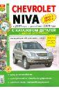 Автомобили Chevrolet NIVA (с 2001 г., рестайлинг с 2009 г.). Эксплуатация, обслуживание, ремонт