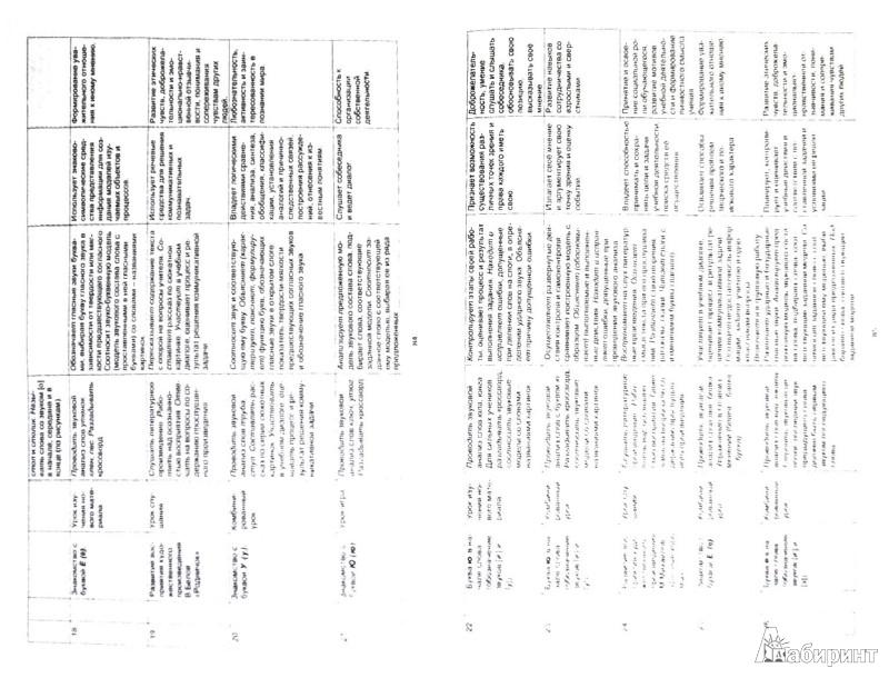 Решебник По Экологии 6 Класс