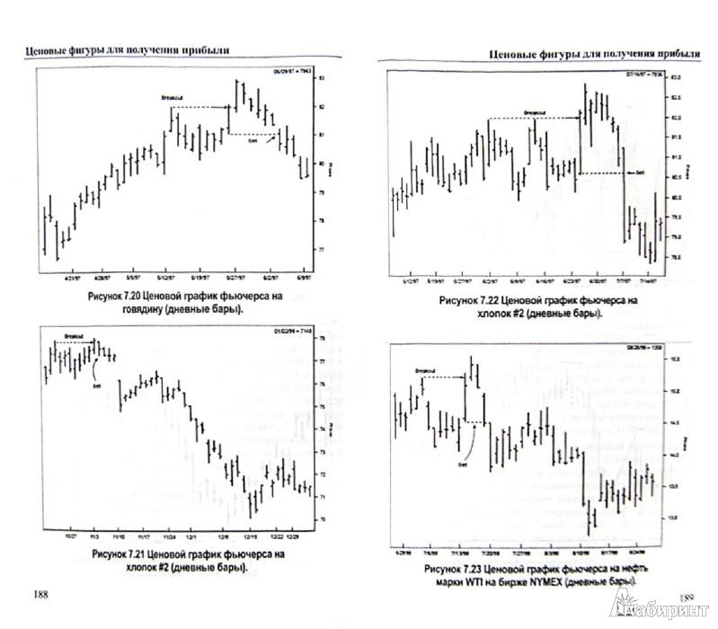Иллюстрация 1 из 6 для Долгосрочные секреты краткосрочной торговли - Ларри Вильямс | Лабиринт - книги. Источник: Лабиринт