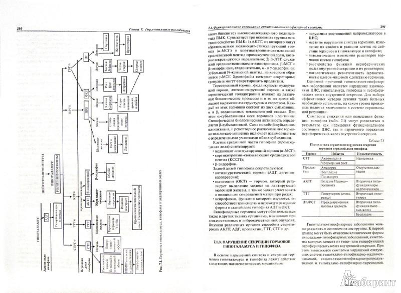 Иллюстрация 1 из 7 для Руководство по лабораторным методам диагностики - Алексей Кишкун   Лабиринт - книги. Источник: Лабиринт