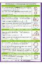 Математика. Вписанные и описанные окружности. Справочные материалы