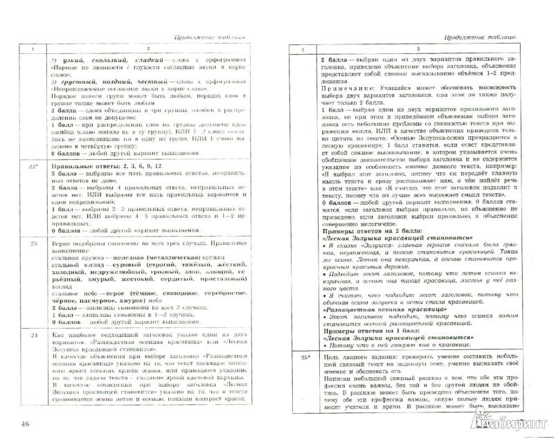 стандартизированные контрольные работы 3 класс перспектива