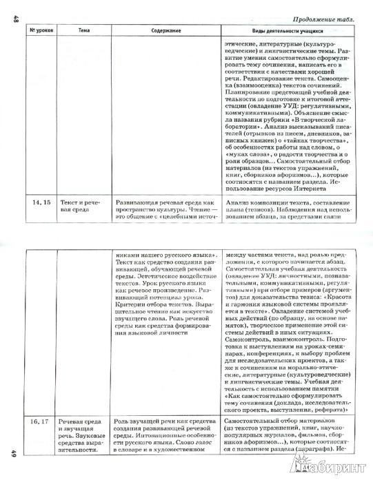 Иллюстрация 1 из 9 для Русский язык и литература. Базовый уровень. 10-11 классы. Рабочие программы. ФГОС | Лабиринт - книги. Источник: Лабиринт