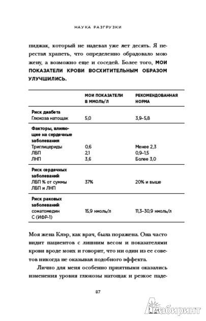 Диета 5:2. Пять едим, два отдыхаем.   Dietplan.ru