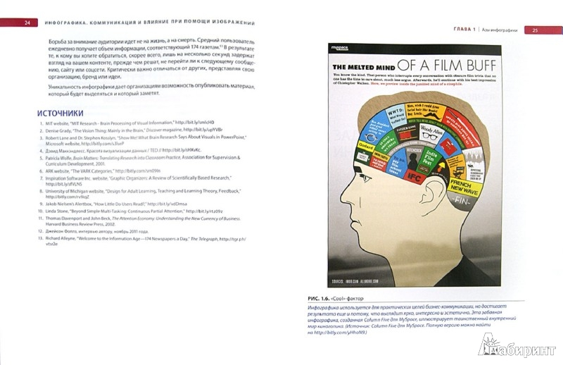 Иллюстрация 1 из 8 для Инфографика. Коммуникация и влияние при помощи изображений - Марк Смикиклас | Лабиринт - книги. Источник: Лабиринт