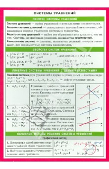 Системы уравнений. Справочный материал
