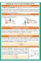 Элементы теории относительности. Справочный материал
