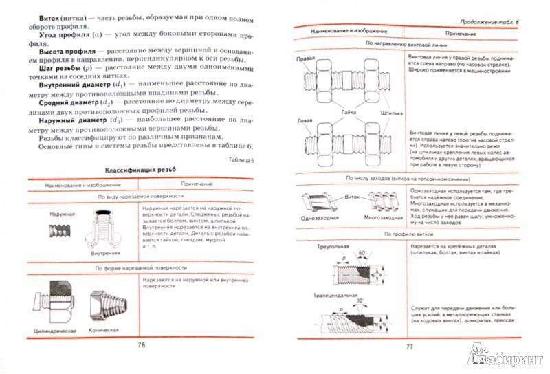 Иллюстрация 1 из 5 для Технология. Технический труд. 7 класс. Учебник. ФГОС - Афонин, Блинов, Володин | Лабиринт - книги. Источник: Лабиринт