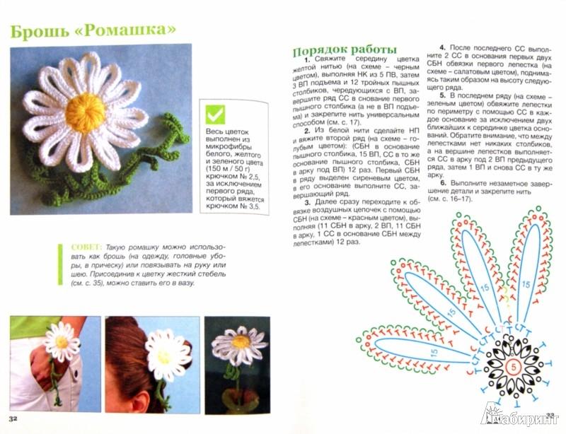 Цветок олеандра крючком схема мастер класс