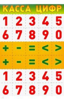 Касса цифр (Ш-7706) Сфера