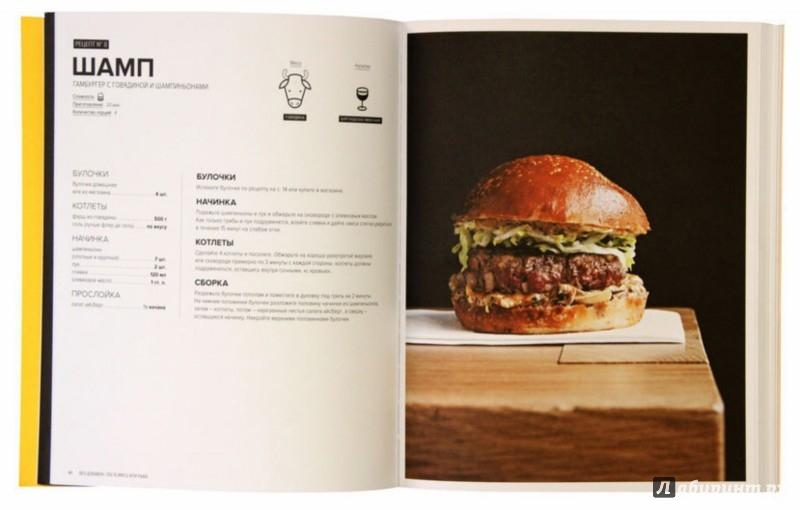 лучшие рецепты котлеты для бургера