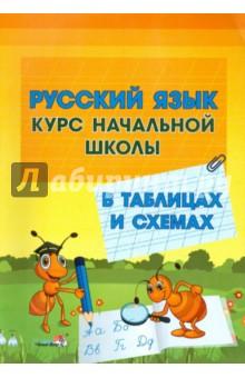 Русский язык. Курс начальной школы в таблицах и схемах