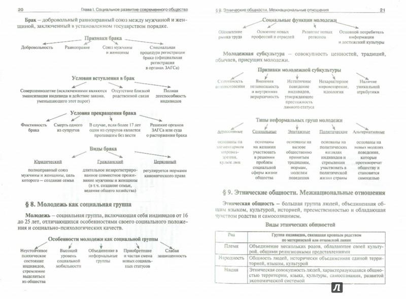 Иллюстрация 1 из 6 для Обществознание в схемах и таблицах - Александр Сафразьян | Лабиринт - книги. Источник: Лабиринт