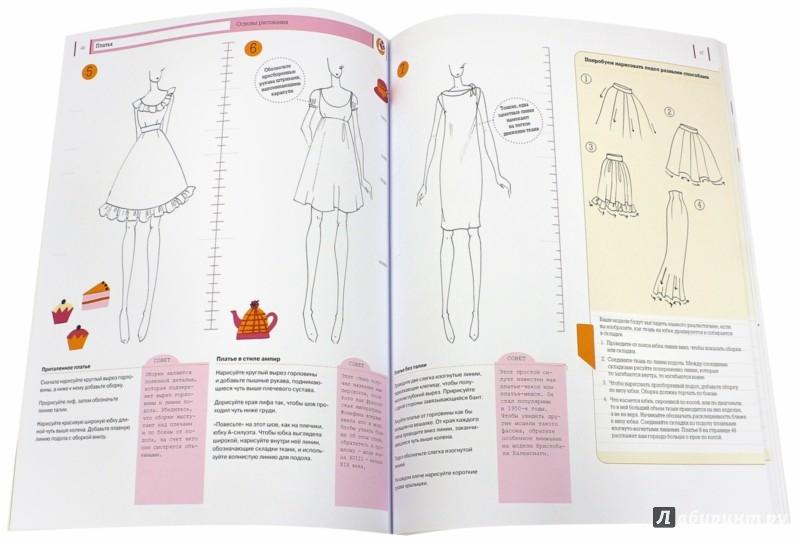 Научите рисовать одежду