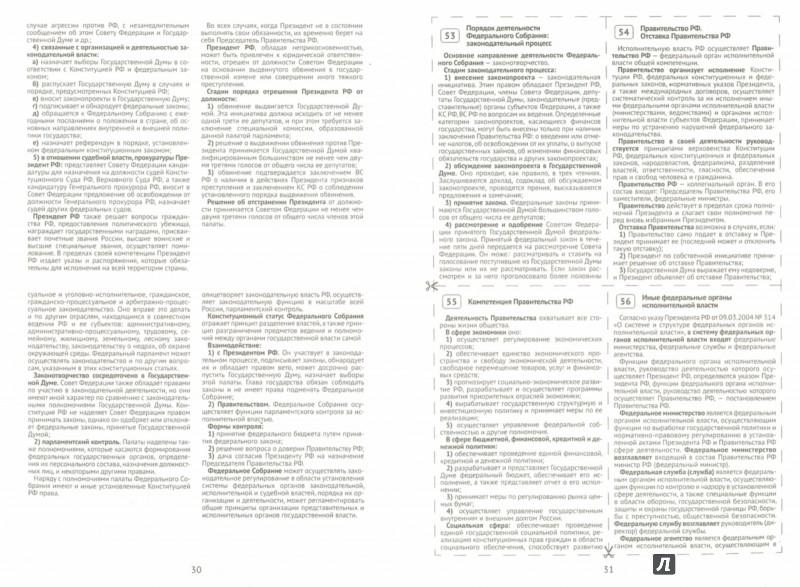Шпаргалка тгп деятельности в роль тгп юриста профессиональной