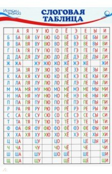 Слоговая таблица А4 (Ш-8643)