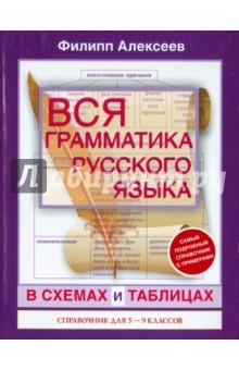 Вся грамматика русского языка 5-9 классов в схемах